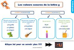 Leçon, trace écrite sur les valeurs de la lettre g au  : 2eme Primaire