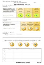 Les ions - Exercices avec les corrections : 3eme Secondaire