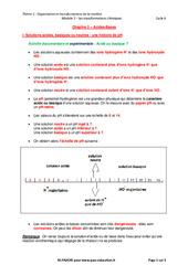 Acides - Bases - Cours : 3eme Secondaire