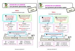 Pronoms personnels sujets - Étude de la langue - Cours, Leçon : 2eme Primaire