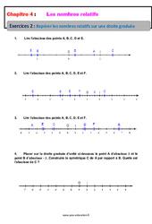 Repérer les nombres relatifs sur une droite graduée - Exercices avec correction : 1ere Secondaire