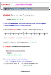Comparer les nombres relatifs - Cours : 1ere Secondaire