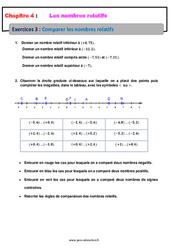 Comparer les nombres relatifs - Exercices avec correction : 1ere Secondaire