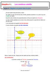 Repérer un point dans le plan - Les nombres relatifs - Cours : 1ere Secondaire