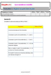 Repérer un point dans le plan - Les nombres relatifs - Examen Evaluation, bilan, contrôle avec la correction : 1ere Secondaire