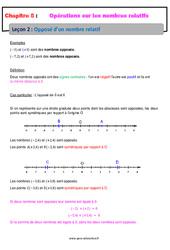 Opposé d'un nombre relatif - Cours : 1ere Secondaire