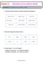 Opposé d'un nombre relatif - Exercices avec correction : 1ere Secondaire