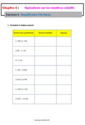 Simplification d'écritures - Les nombres relatifs - Exercices avec correction : 1ere Secondaire