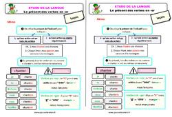 Présent des verbes en - er - Étude de la langue - Cours, Leçon : 3eme Primaire