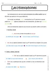 Homophones - Cours - Anglais : 3eme Secondaire
