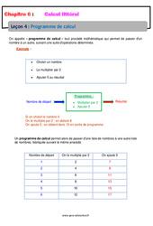 Programme de calcul - Calcul littéral - Cours : 1ere Secondaire