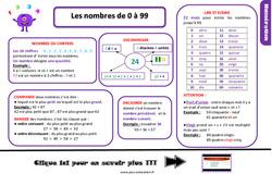 Leçon, trace écrite sur connaître les nombres de 0 à 99 au  : 2eme Primaire