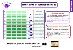 Leçon, trace écrite sur les nombres de 80 à 89 au  : 2eme Primaire