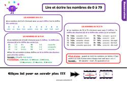 Leçon, trace écrite sur lire et écrire les nombres de 0 à 79 au  : 2eme Primaire