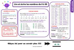 Leçon, trace écrite sur lire et écrire les nombres de 0 à 99 au  : 2eme Primaire