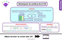 Leçon, trace écrite sur décomposer les nombres de 0 à 99 au  : 2eme Primaire