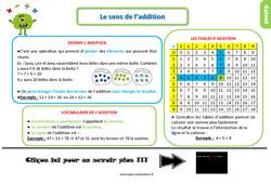 Leçon, trace écrite sur le sens de l'addition au  : 2eme Primaire