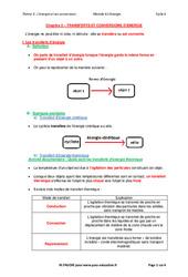 Transferts et conversions d'énergie - Cours : 1ere Secondaire