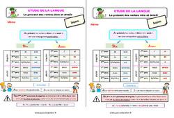 Le présent des verbes être et avoir - Étude de la langue - Cours, Leçon : 3eme Primaire