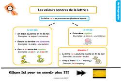 Leçon, trace écrite sur les valeurs sonores de la lettre s au  : 2eme Primaire