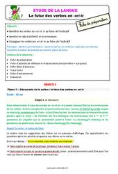 Le futur des verbes en - er/ - ir - Étude de la langue - Fiche de préparation : 3eme Primaire