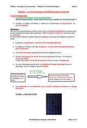Le circuit électrique, ses différents types et la sécurité - Cours : 1ere Secondaire