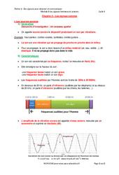 Les signaux sonores - Cours : 2eme Secondaire