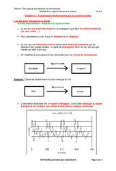Transmission d'informations par le son et la lumière - Cours : 3eme Secondaire