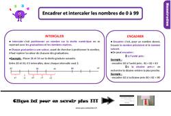 Leçon, trace écrite sur encadrer et intercaler les nombres de 0 à 99 au  : 2eme Primaire