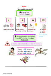 Les graphies du son [o] - Cours, Leçon de phonologie : 2eme, 3eme Primaire