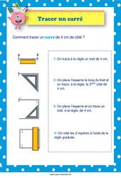 Tracer un carré - Affiche : 3eme, 4eme, 5eme Primaire