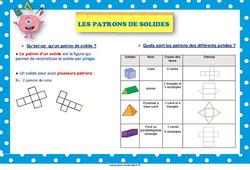 Les patrons de solides - Affiche : 3eme, 4eme, 5eme Primaire