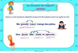 Les fonctions de l'adjectif - Fiches épithète - affiche : 3eme, 4eme, 5eme Primaire