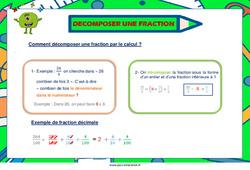 Décomposer une fraction - Affiche : 3eme, 4eme, 5eme Primaire