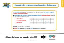 Leçon, trace écrite sur connaître les relations entre les unités de longueur au  : 2eme Primaire