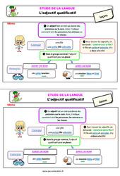 L'adjectif qualificatif - Étude de la langue - Cours, Leçon : 2eme Primaire