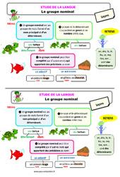 Le groupe nominal - Étude de la langue - Cours, Leçon : 2eme Primaire