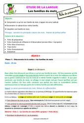 Les familles de mots - Étude de la langue - Fiche de préparation : 3eme Primaire