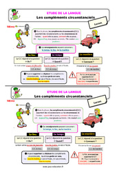 Les compléments circonstanciels - Étude de la langue - Cours, Leçon : 3eme Primaire
