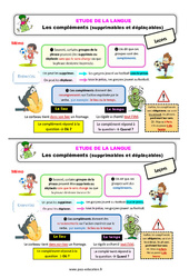 Les compléments supprimables et déplaçables - Étude de la langue - Cours, Leçon : 2eme Primaire