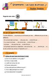 Les types de phrases - Soutien scolaire pour les élèves en difficulté. : 3eme Primaire