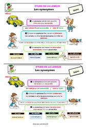 Les synonymes - Étude de la langue - Cours, Leçon : 2eme Primaire