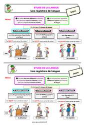 Les registres de langue - Étude de la langue - Cours, Leçon : 3eme Primaire