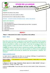 Les préfixes et les suffixes - Étude de la langue - Fiche de préparation : 3eme Primaire