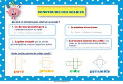 Construire des solides - Affiche de classe : Primaire - Cycle Fondamental