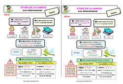 Les déterminants - Étude de la langue - Cours, Leçon : 2eme Primaire