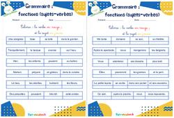 Fonctions (sujets - verbes) - Rituels - Grammaire : 2eme, 3eme Primaire