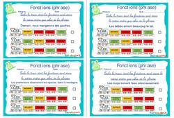 Fonctions (phrase) - Rituels - Grammaire : 2eme, 3eme Primaire