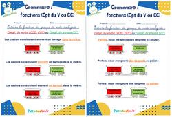 Fonctions (complément du verbe et le complément de phrase) - Rituels - Grammaire : 2eme, 3eme Primaire