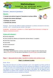Connaître les relations entre centimes et euros - Fiche de préparation : 2eme Primaire